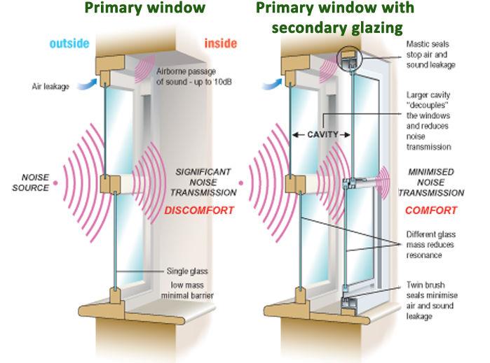 soundproof-windows