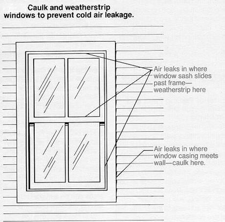 window-caulking